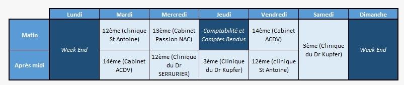 Planning Dr Coquelle Mélanie Dr NACophile Drnacophile Vetolib